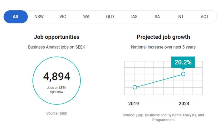 BA job opportunity
