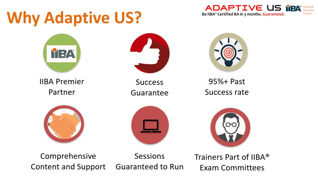 Why Adaptive
