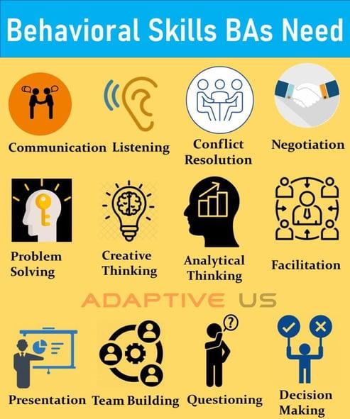 behavioral skills BAs need